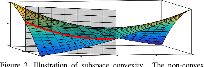 Figure 4 for DS*: Tighter Lifting-Free Convex Relaxations for Quadratic Matching Problems
