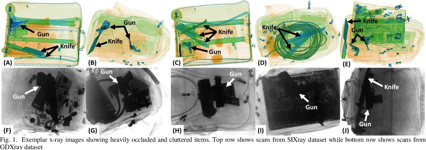 Figure 1 for Cascaded Structure Tensor Framework for Robust Identification of Heavily Occluded Baggage Items from Multi-Vendor X-ray Scans
