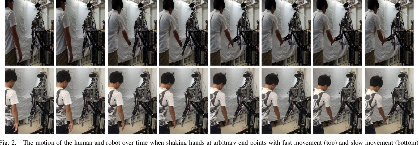 Figure 3 for Learning Interactive Behaviors for Musculoskeletal Robots Using Bayesian Interaction Primitives