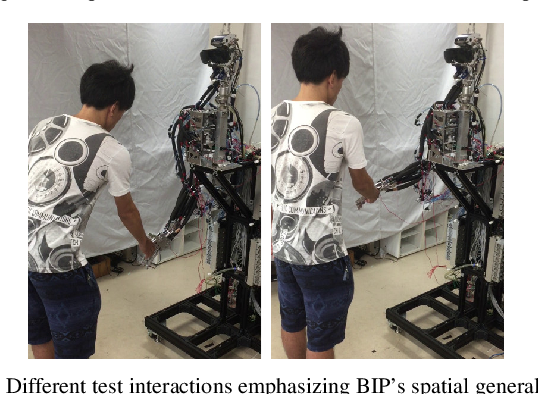 Figure 4 for Learning Interactive Behaviors for Musculoskeletal Robots Using Bayesian Interaction Primitives