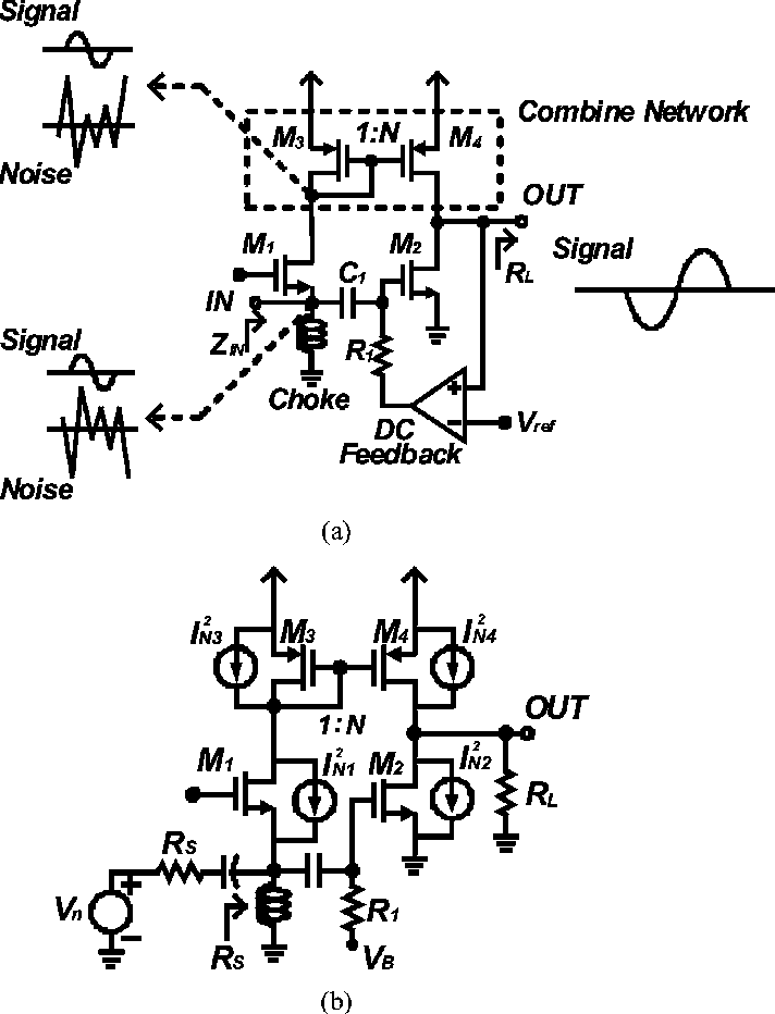 A Wideband Cmos Low Noise Amplifier Employing Noise And Im2