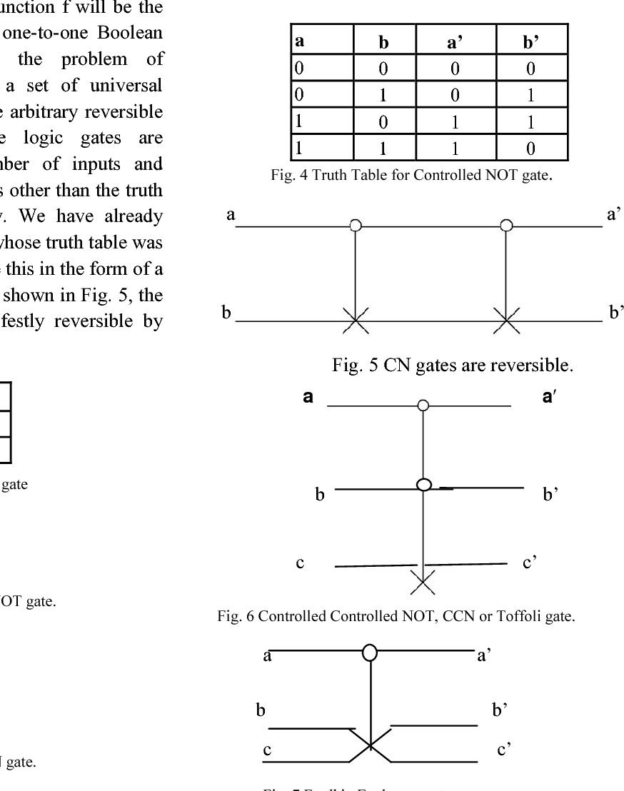 A Study On Reversible Logic Gates Of Quantum Computing Semantic And Diagrams Figure 1