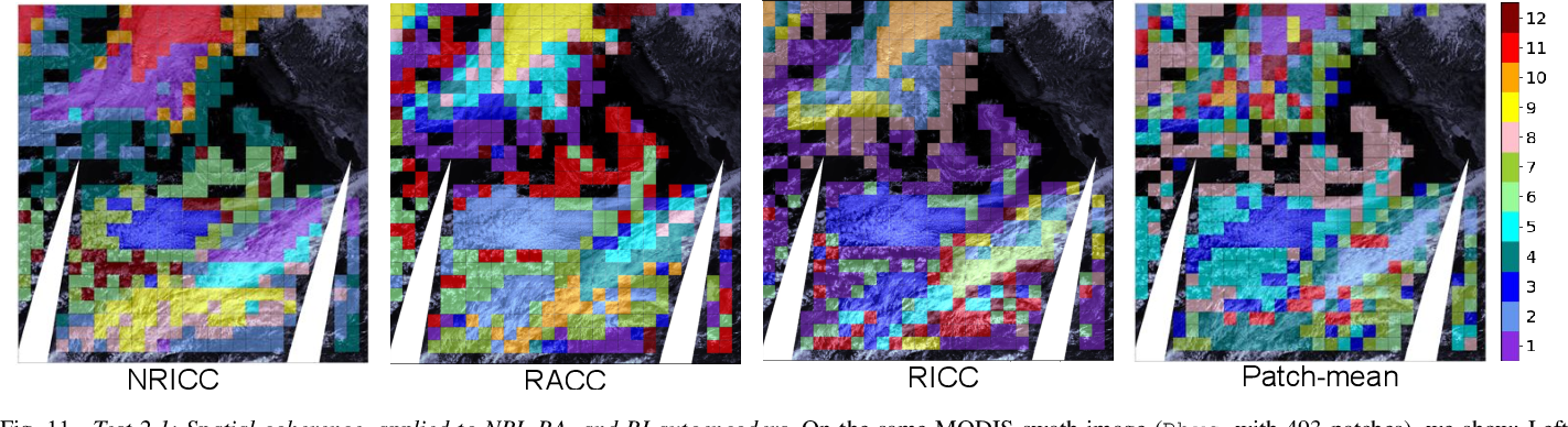 Figure 3 for Data-driven Cloud Clustering via a Rotationally Invariant Autoencoder