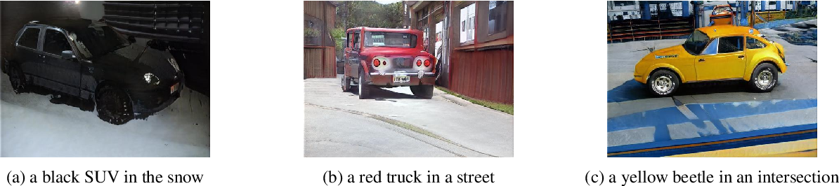 Figure 4 for Generating images from caption and vice versa via CLIP-Guided Generative Latent Space Search