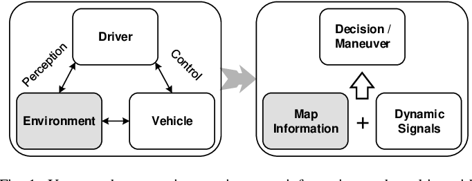 Figure 1 for Exploring OpenStreetMap Availability for Driving Environment Understanding