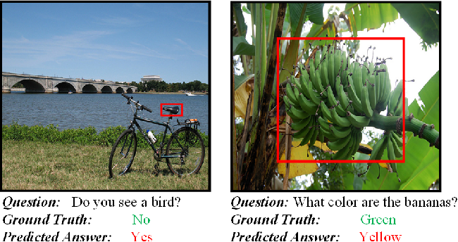 Figure 1 for Learning content and context with language bias for Visual Question Answering