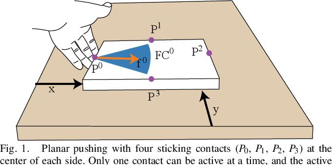 Figure 1 for Hybrid Differential Dynamic Programming for Planar Manipulation Primitives
