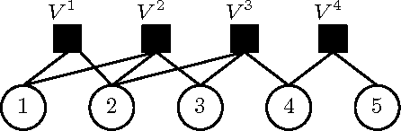 Figure 2 for Exploiting Structure in Cooperative Bayesian Games