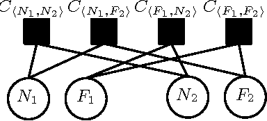 Figure 3 for Exploiting Structure in Cooperative Bayesian Games