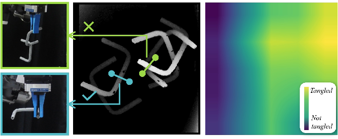 Figure 1 for A Topological Solution of Entanglement for Complex-shaped Parts in Robotic Bin-picking