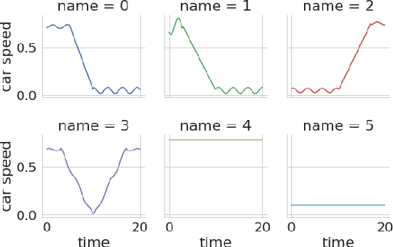 Figure 1 for Time Series Learning using Monotonic Logical Properties