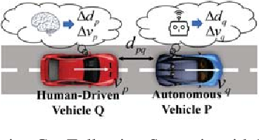 Figure 1 for Adaptive Probabilistic Vehicle Trajectory Prediction Through Physically Feasible Bayesian Recurrent Neural Network