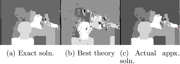 Figure 1 for Block Stability for MAP Inference