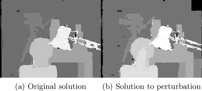 Figure 2 for Block Stability for MAP Inference