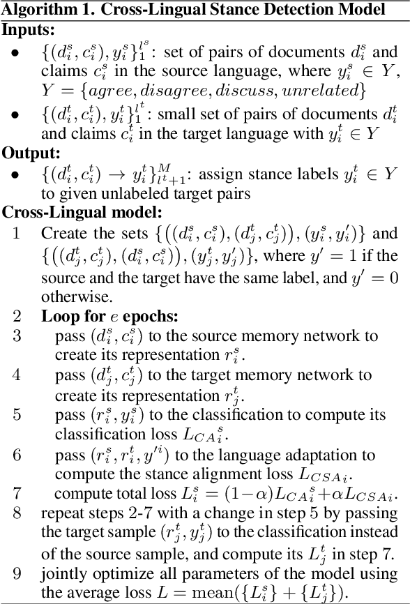 Figure 2 for Contrastive Language Adaptation for Cross-Lingual Stance Detection