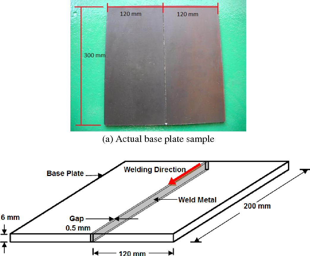 The Effects Of Welding Parameters On Butt Joints Using Robotic Gas Arc Diagram Figure 2