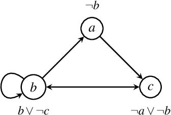 Figure 2 for Expressiveness of SETAFs and Support-Free ADFs under 3-valued Semantics