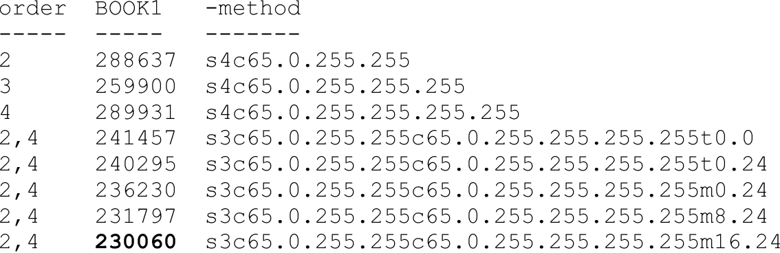 Table 7 from The ZPAQ Compression Algorithm - Semantic Scholar