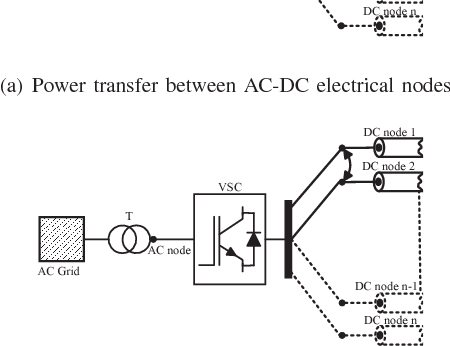 Control Dynamics And Operation Of A Dual H Bridge Current Flow
