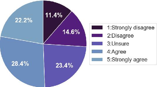 Figure 1 for Utterance Pair Scoring for Noisy Dialogue Data Filtering