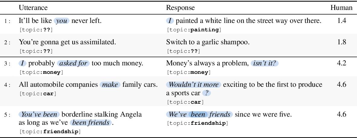Figure 2 for Utterance Pair Scoring for Noisy Dialogue Data Filtering