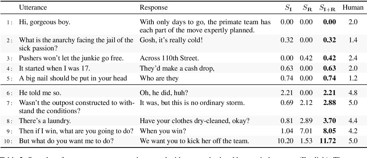 Figure 3 for Utterance Pair Scoring for Noisy Dialogue Data Filtering