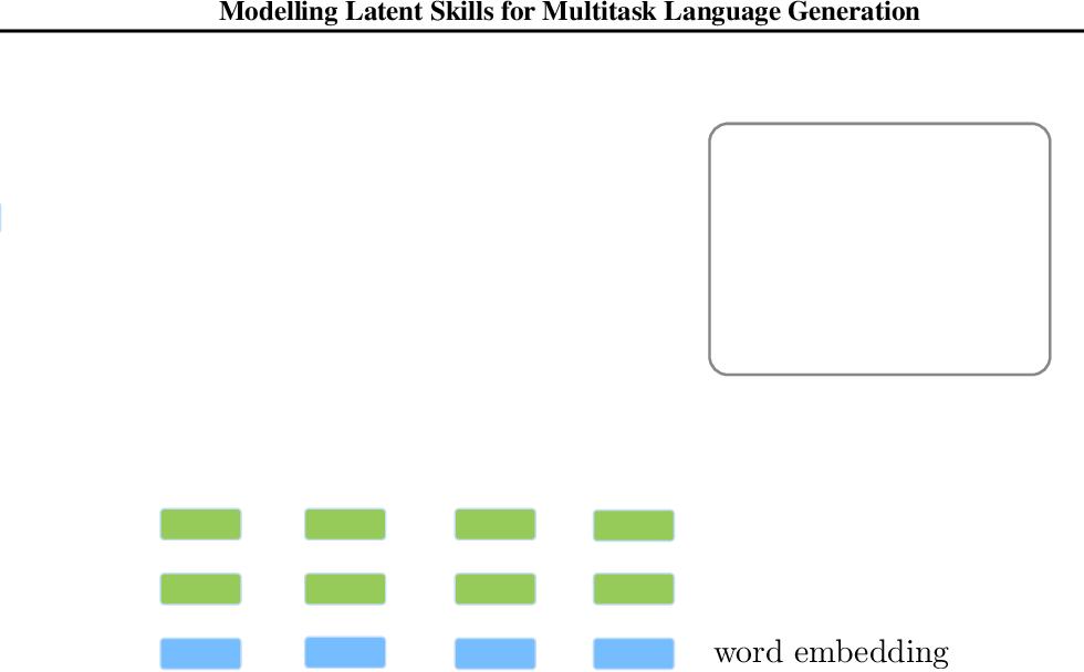 Figure 2 for Modelling Latent Skills for Multitask Language Generation