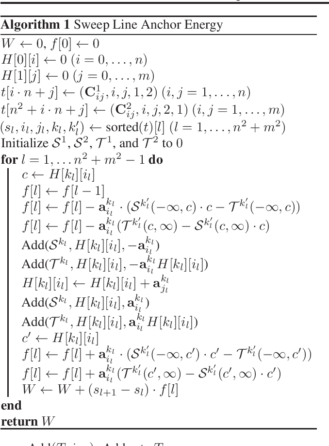 Figure 4 for Fast and Robust Comparison of Probability Measures in Heterogeneous Spaces