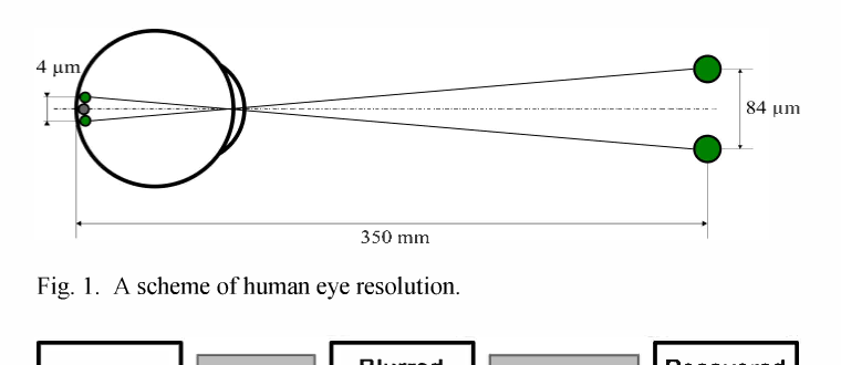 Diffraction as a resolution enhancer: Visual hyperacuity