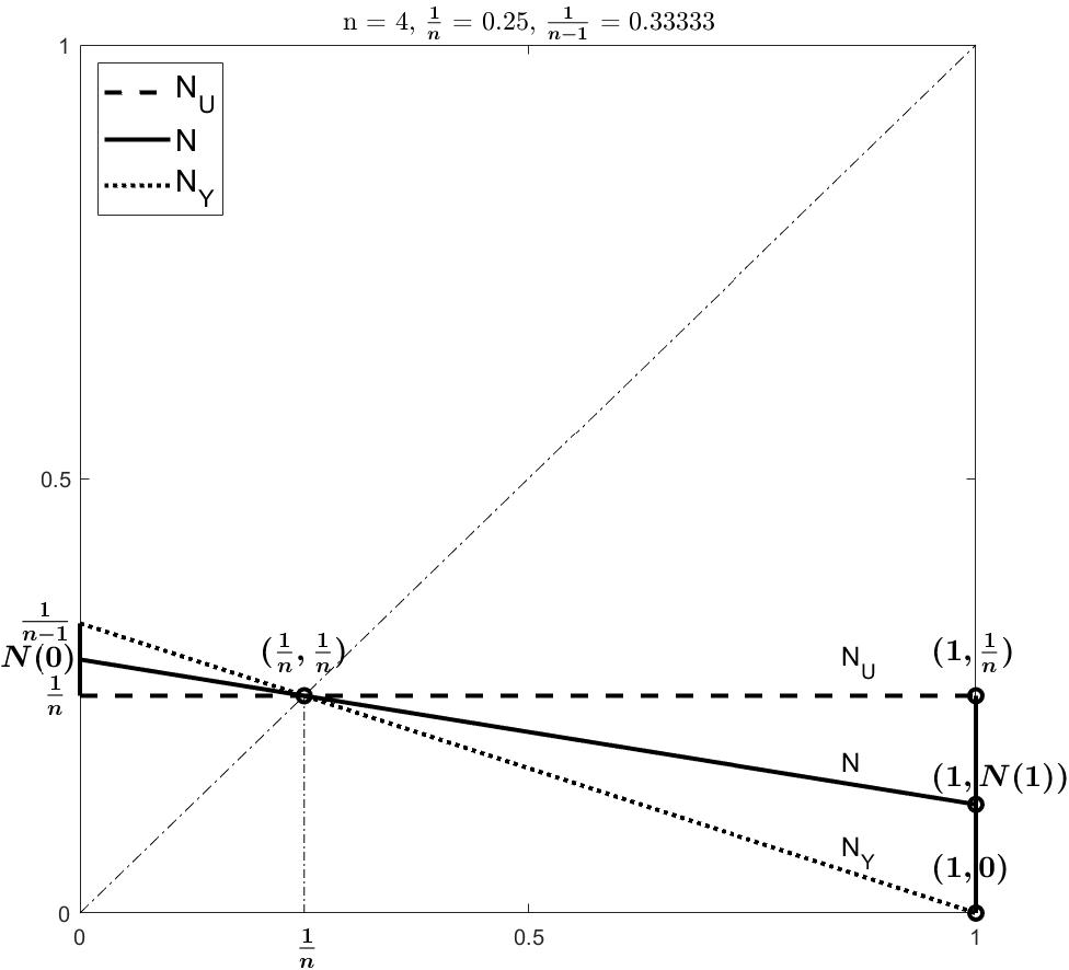 Figure 1 for Generating Negations of Probability Distributions
