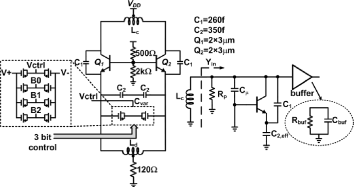 Fig. 3. Schematic and equivalent circuit model for 32 GHz Colpitts VCO.