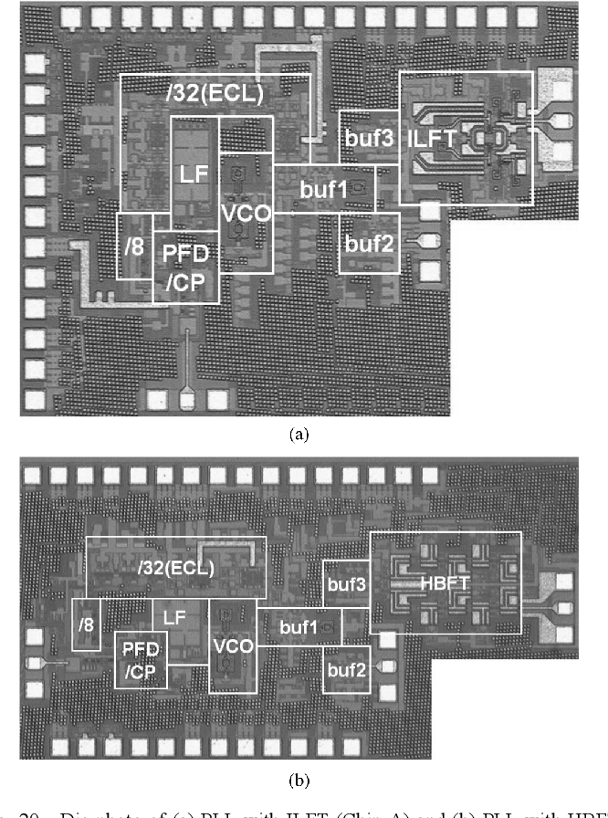Fig. 20. Die photo of (a) PLL with ILFT (Chip A) and (b) PLL with HBFT (Chip B).