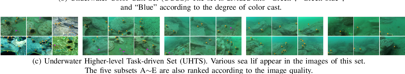 Figure 2 for Real-world Underwater Enhancement: Challenging, Benchmark and Efficient Solutions