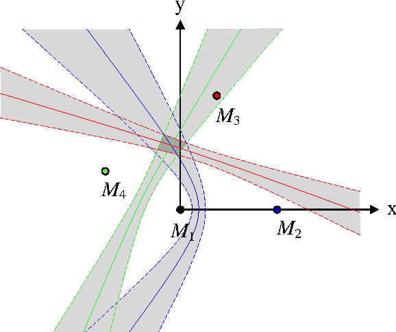 Figure 1 from Polynomial-time approximation algorithms for anchor
