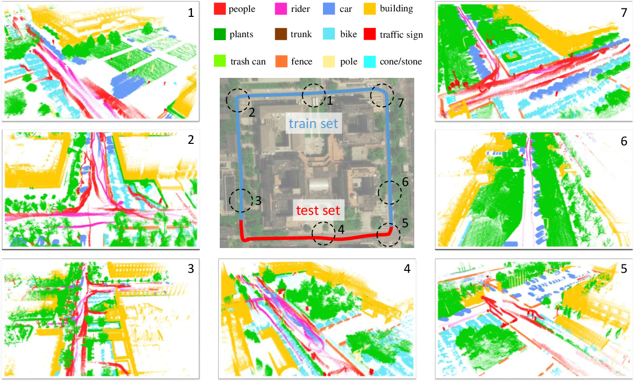Figure 2 for SemanticPOSS: A Point Cloud Dataset with Large Quantity of Dynamic Instances