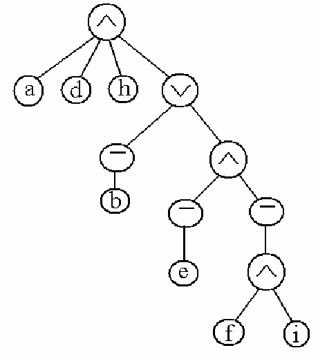 An Enhanced Approach To Network Reliability Using Boolean Algebra By