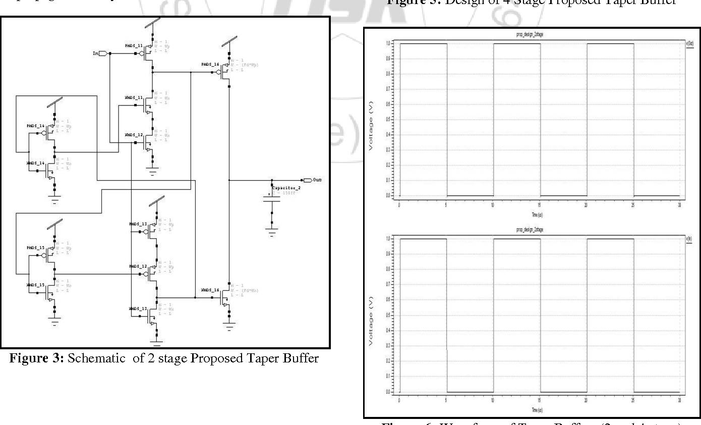 Design Of Cmos Tapered Buffer For High Speed And Low Power Multi Output Lowvoltage Supply Tel Circuit Figure 3
