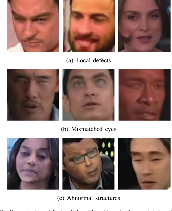 Figure 4 for Detection of Deepfake Videos Using Long Distance Attention