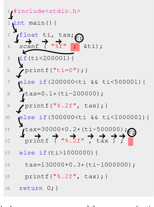 Figure 1 for Deep Reinforcement Learning for Programming Language Correction