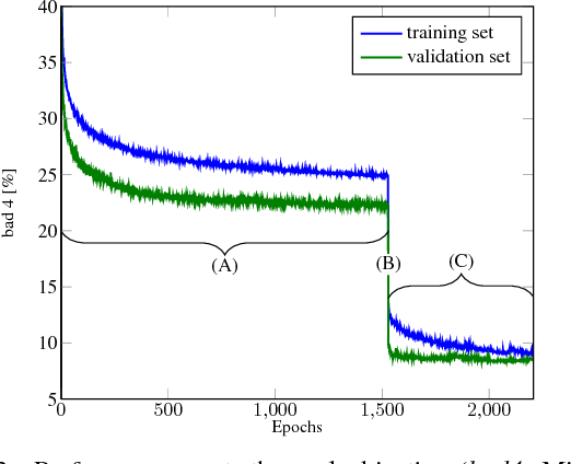 Figure 4 for End-to-End Training of Hybrid CNN-CRF Models for Stereo
