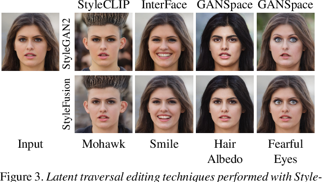 Figure 2 for StyleFusion: A Generative Model for Disentangling Spatial Segments