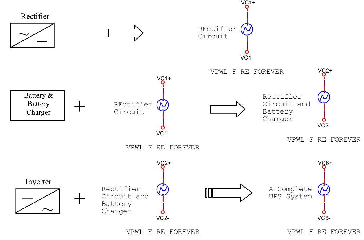 Modular Orcad Simulation Approach In Teaching Power Electronics Ups Rectifier Circuit Diagram Semantic Scholar