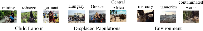 Figure 3 for Exploring object-centric and scene-centric CNN features and their complementarity for human rights violations recognition in images