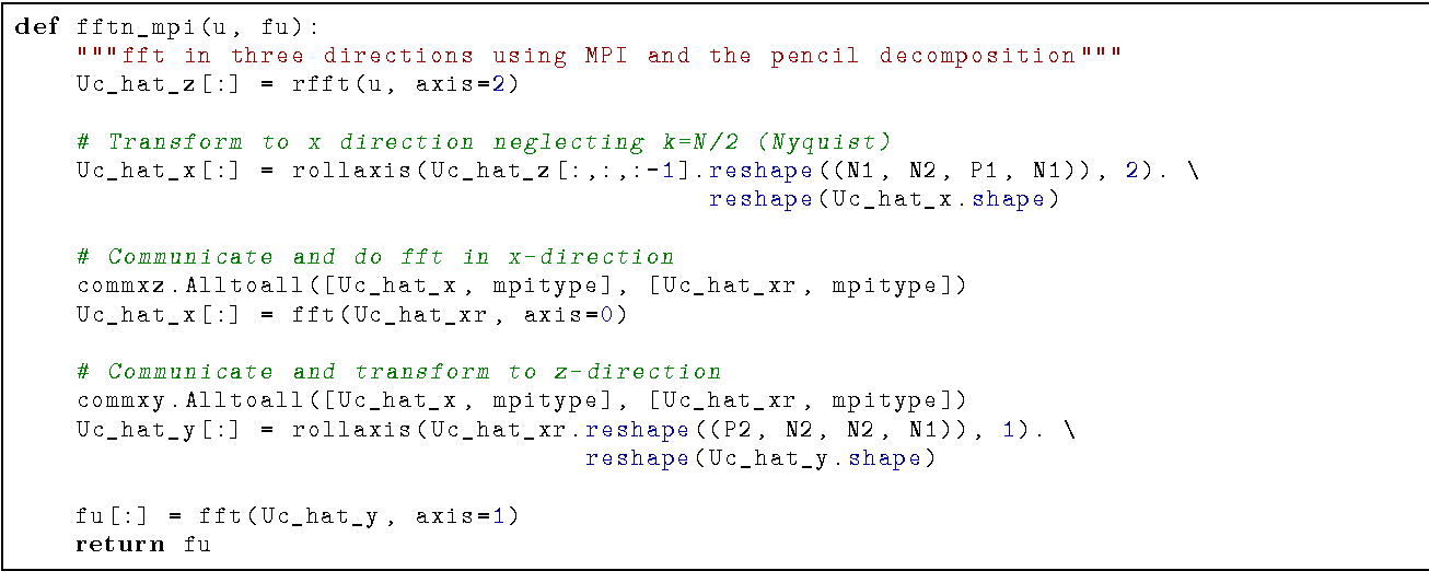 High performance Python for direct numerical simulations of