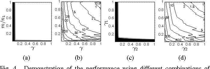Figure 4 for Robust Low-Complexity Randomized Methods for Locating Outliers in Large Matrices