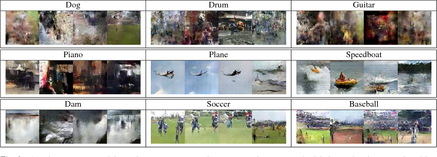 Figure 2 from Towards Audio to Scene Image Synthesis using
