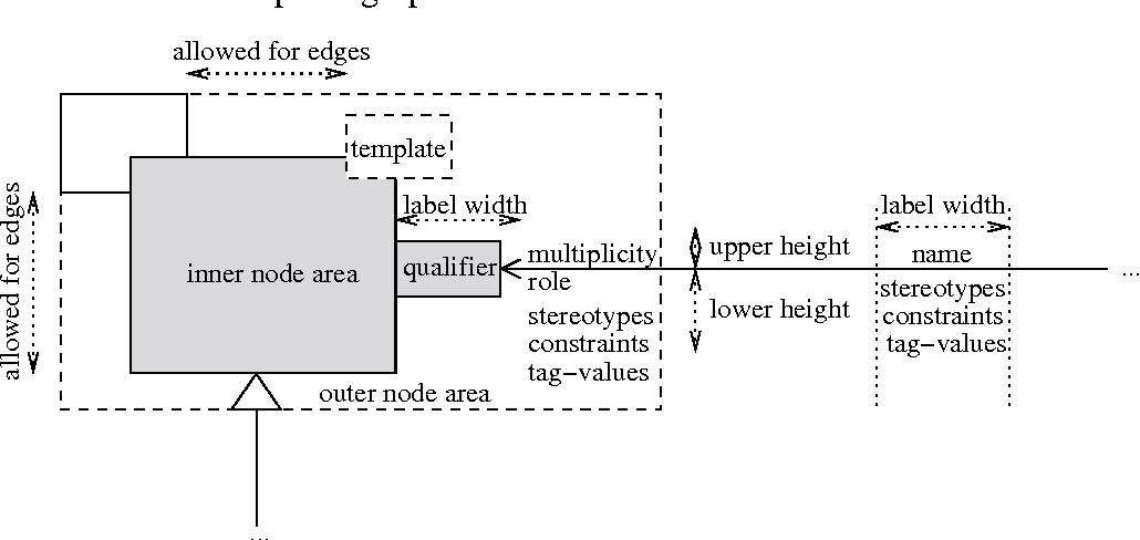 figure 4.29