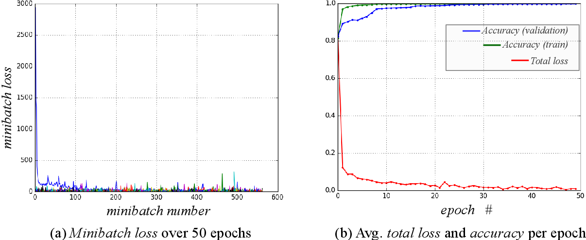 Figure 3 for Dynamic Reconfiguration of Mission Parameters in Underwater Human-Robot Collaboration