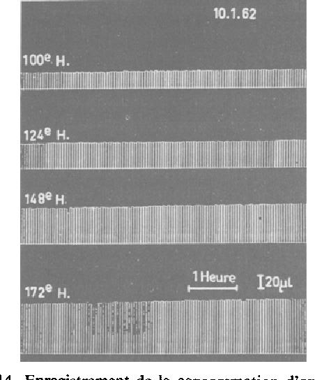 FIG. 14. Enregistrement de la consommation d'oxyg~ne d'un embryon de poulet.