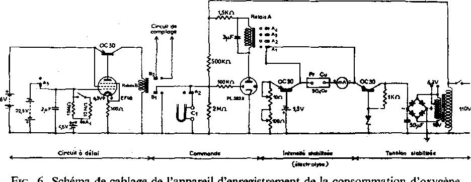 FIG. 6. Sch6ma de cablage de l'appareil d'enregistrement de la consommation d'oxyg6ne.